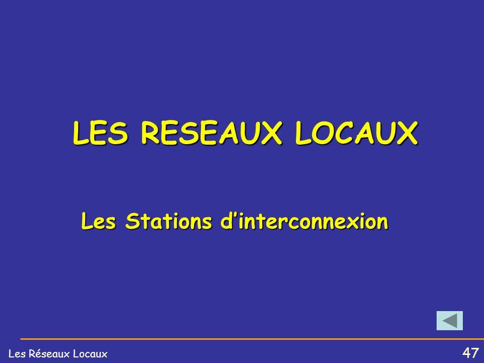 Les Stations d'interconnexion