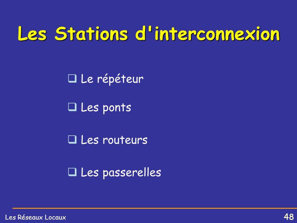 Les Stations d interconnexion