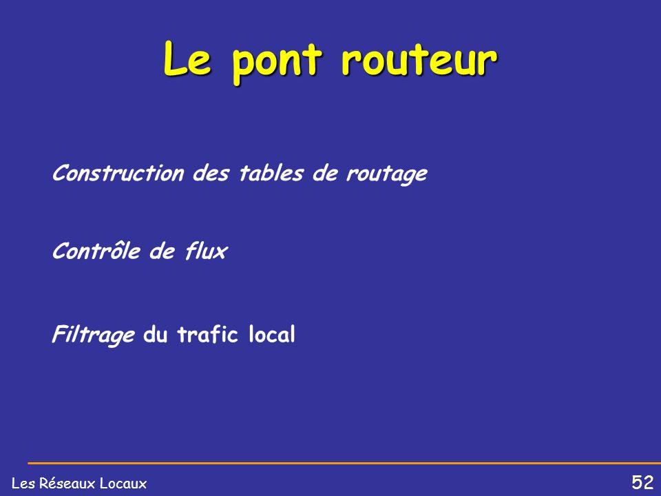Le pont routeur Construction des tables de routage Contrôle de flux