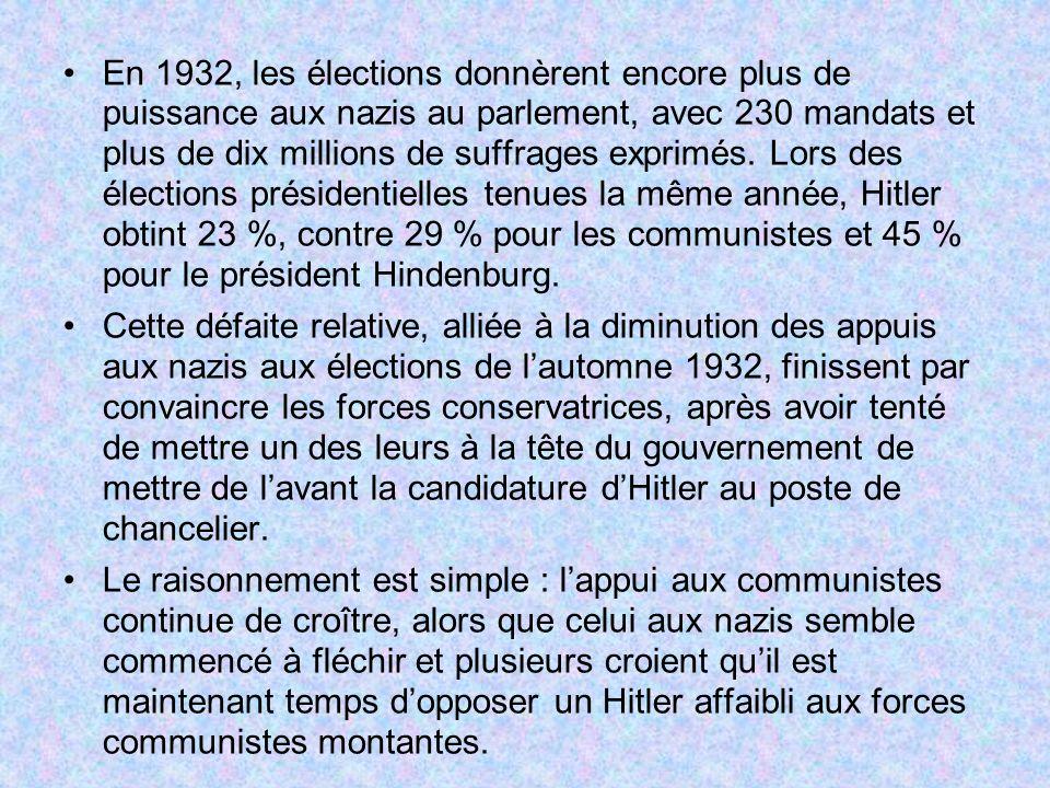 En 1932, les élections donnèrent encore plus de puissance aux nazis au parlement, avec 230 mandats et plus de dix millions de suffrages exprimés. Lors des élections présidentielles tenues la même année, Hitler obtint 23 %, contre 29 % pour les communistes et 45 % pour le président Hindenburg.