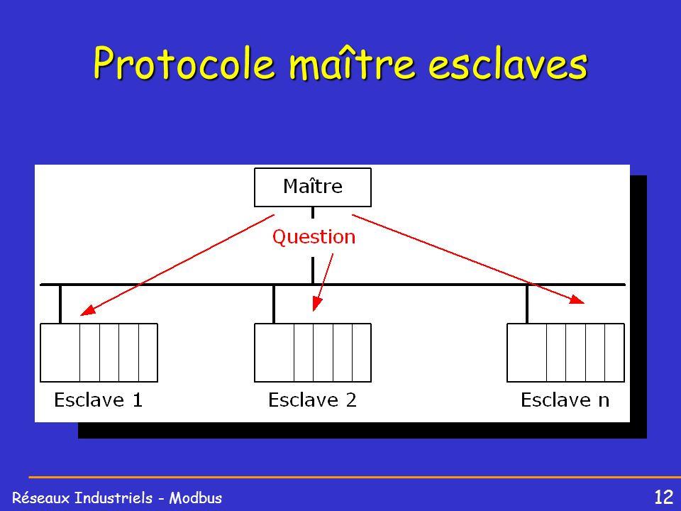 Protocole maître esclaves