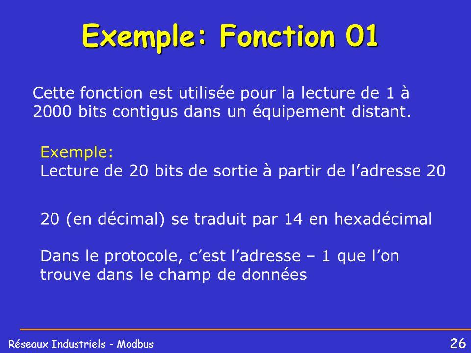 Exemple: Fonction 01 Cette fonction est utilisée pour la lecture de 1 à 2000 bits contigus dans un équipement distant.