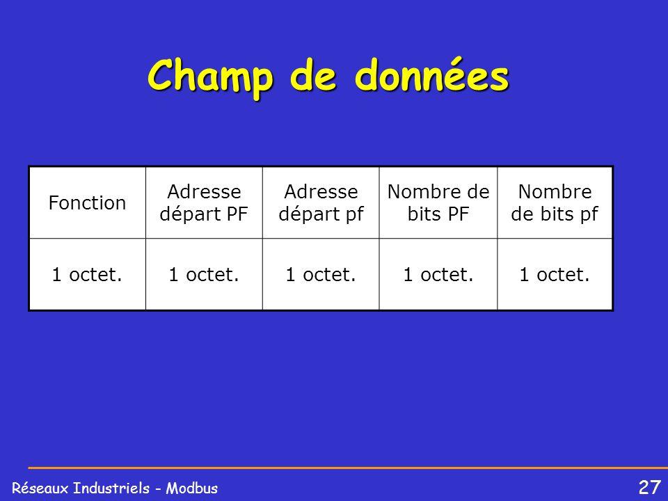Champ de données Fonction Adresse départ PF Adresse départ pf