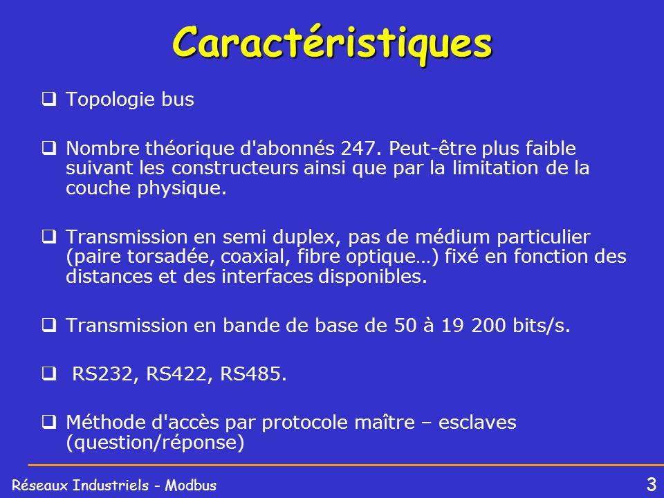 Caractéristiques Topologie bus