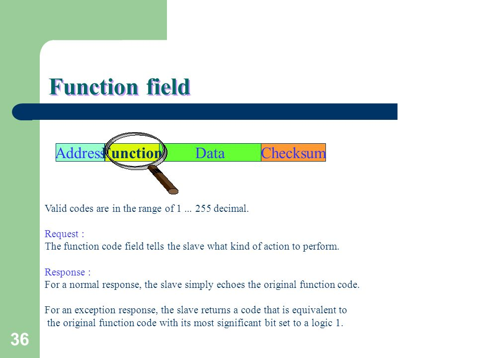 Function field Address Checksum Data Function NOTES