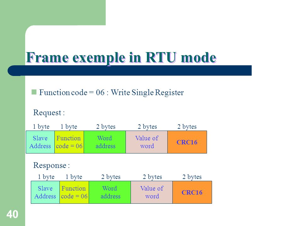 Frame exemple in RTU mode