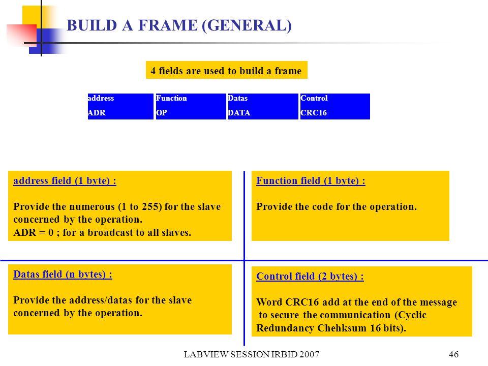 BUILD A FRAME (GENERAL)