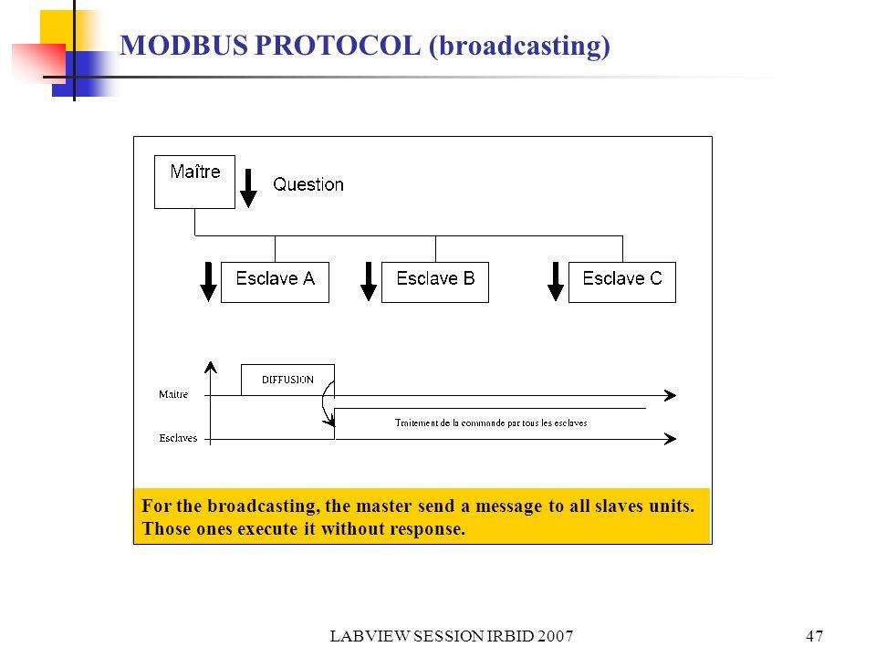 MODBUS PROTOCOL (broadcasting)