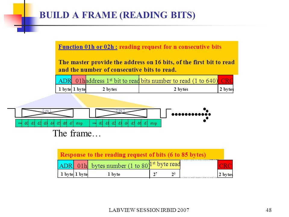 BUILD A FRAME (READING BITS)