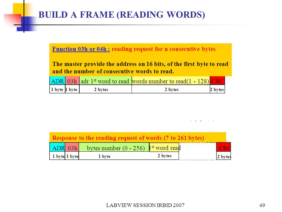 BUILD A FRAME (READING WORDS)