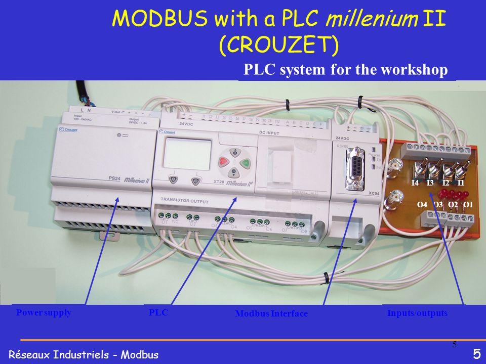 MODBUS with a PLC millenium II (CROUZET)