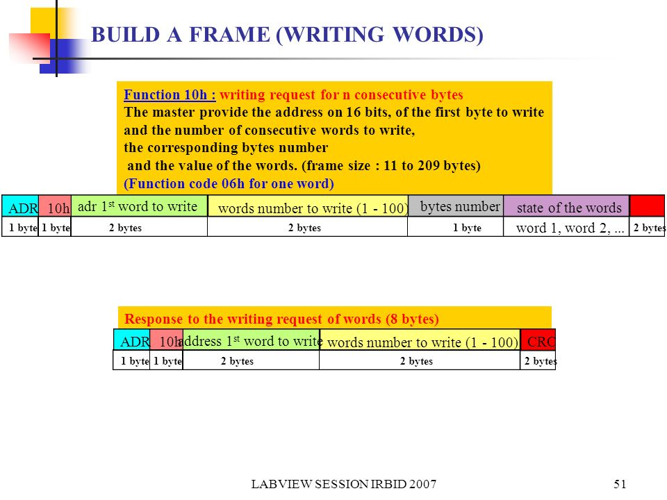 BUILD A FRAME (WRITING WORDS)