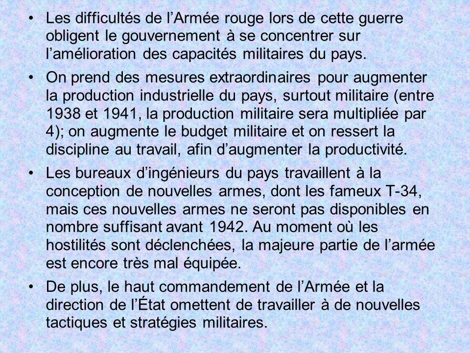 Les difficultés de l'Armée rouge lors de cette guerre obligent le gouvernement à se concentrer sur l'amélioration des capacités militaires du pays.
