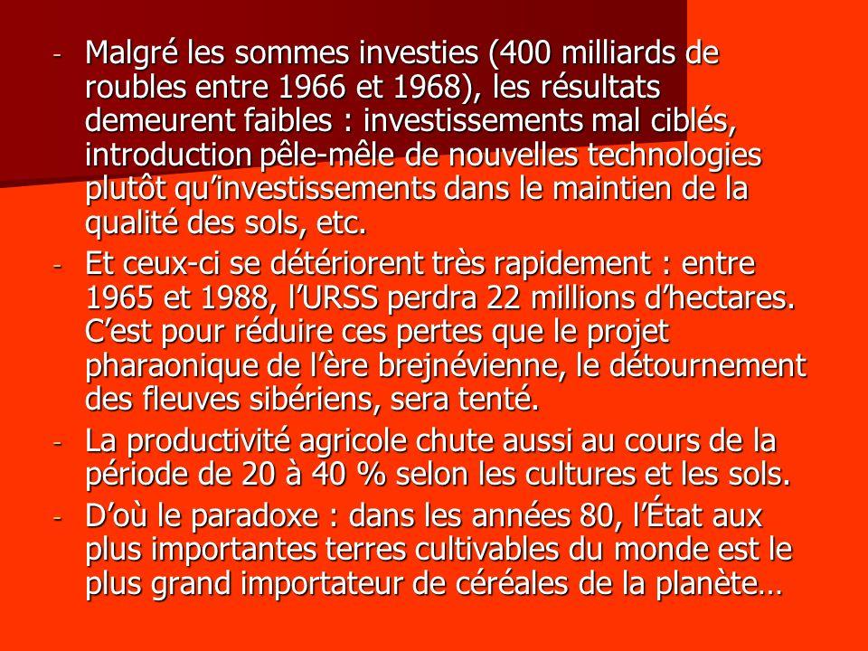Malgré les sommes investies (400 milliards de roubles entre 1966 et 1968), les résultats demeurent faibles : investissements mal ciblés, introduction pêle-mêle de nouvelles technologies plutôt qu'investissements dans le maintien de la qualité des sols, etc.