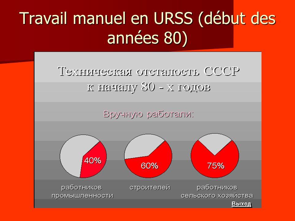 Travail manuel en URSS (début des années 80)