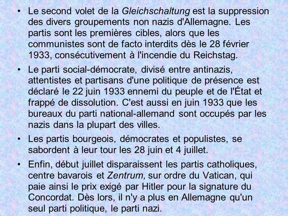 Le second volet de la Gleichschaltung est la suppression des divers groupements non nazis d Allemagne. Les partis sont les premières cibles, alors que les communistes sont de facto interdits dès le 28 février 1933, consécutivement à l incendie du Reichstag.