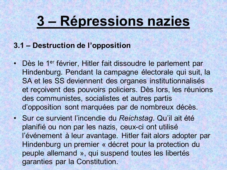 3 – Répressions nazies 3.1 – Destruction de l'opposition