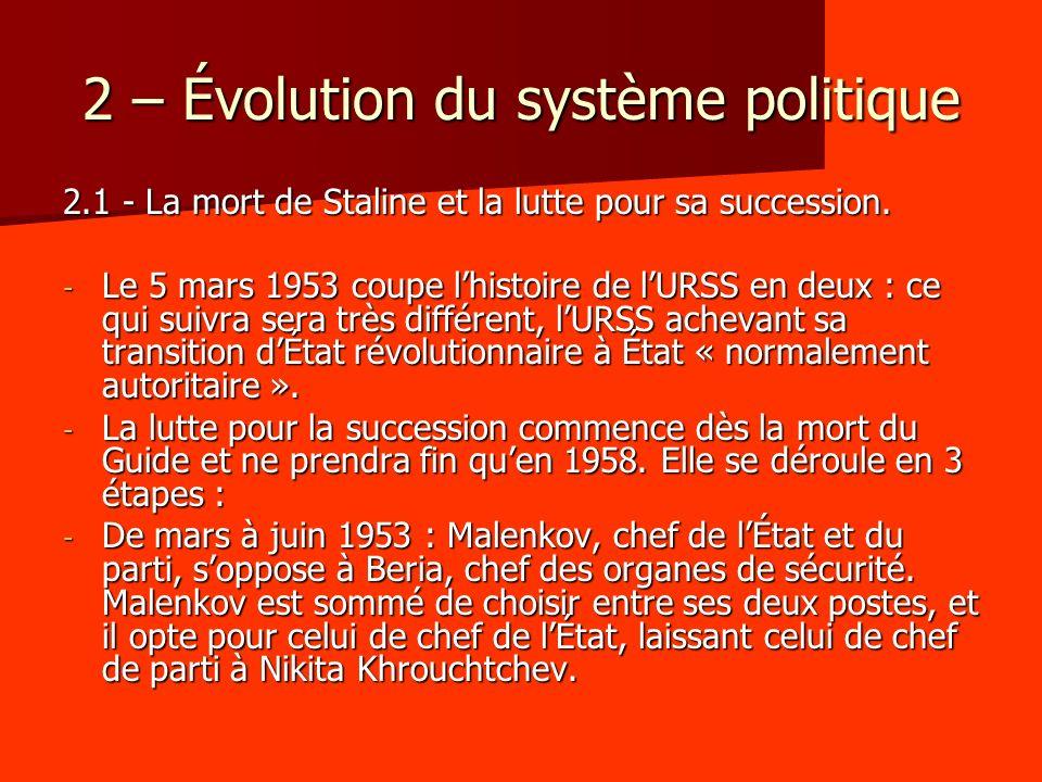 2 – Évolution du système politique