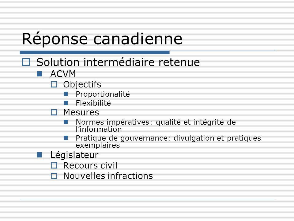 Réponse canadienne Solution intermédiaire retenue ACVM Législateur