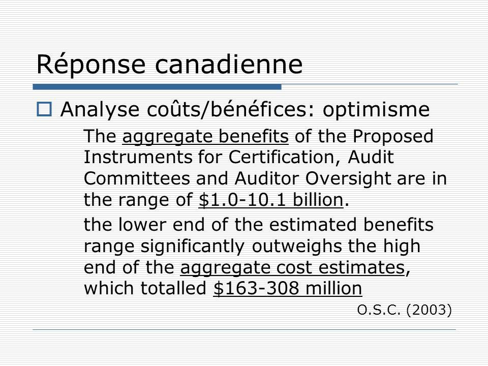 Réponse canadienne Analyse coûts/bénéfices: optimisme