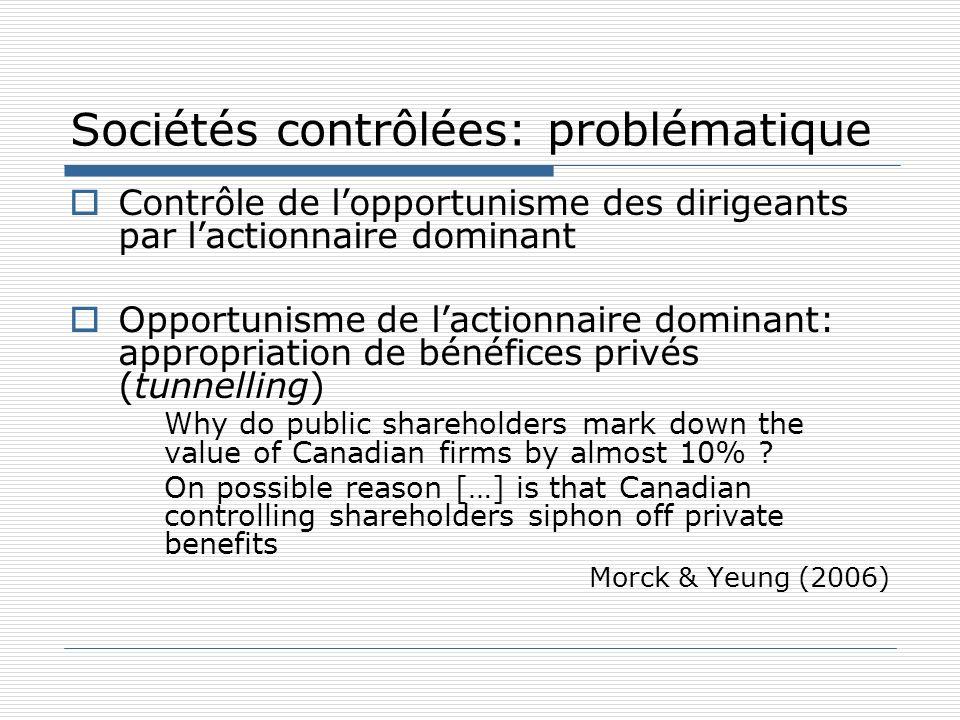 Sociétés contrôlées: problématique