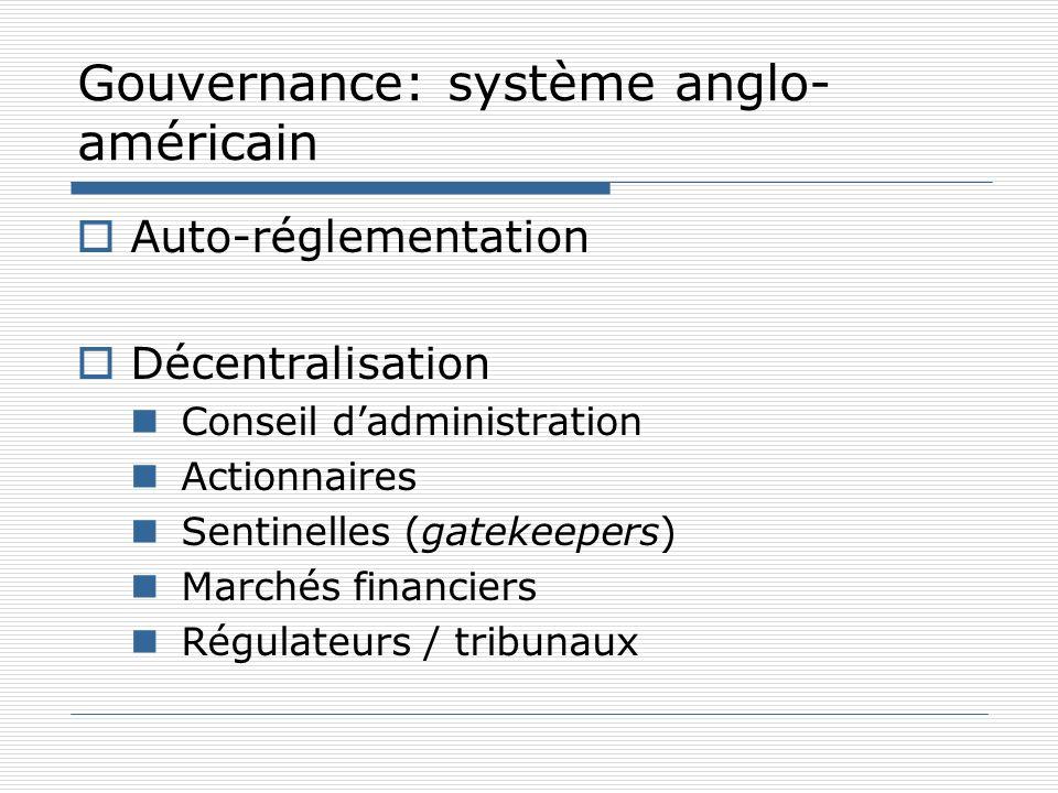 Gouvernance: système anglo-américain