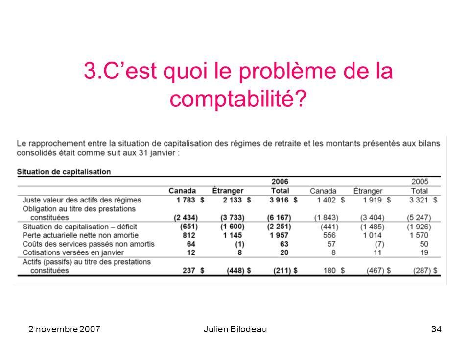 3.C'est quoi le problème de la comptabilité