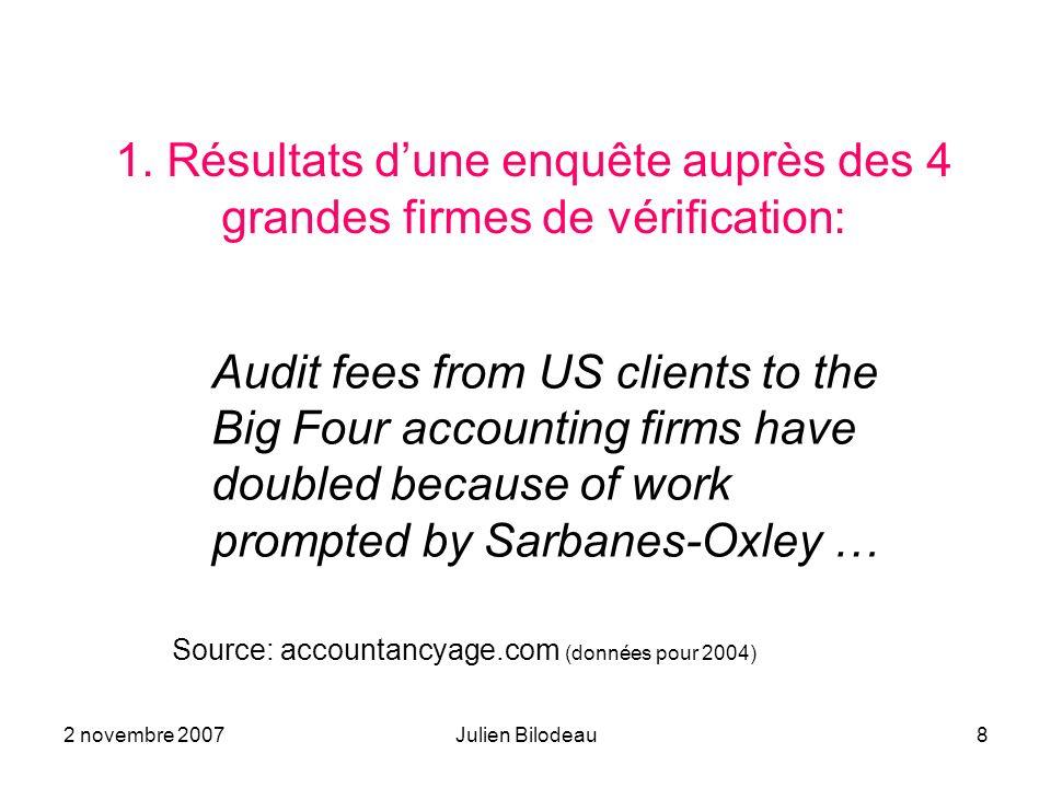 1. Résultats d'une enquête auprès des 4 grandes firmes de vérification: