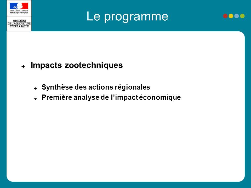 Le programme Impacts zootechniques Synthèse des actions régionales