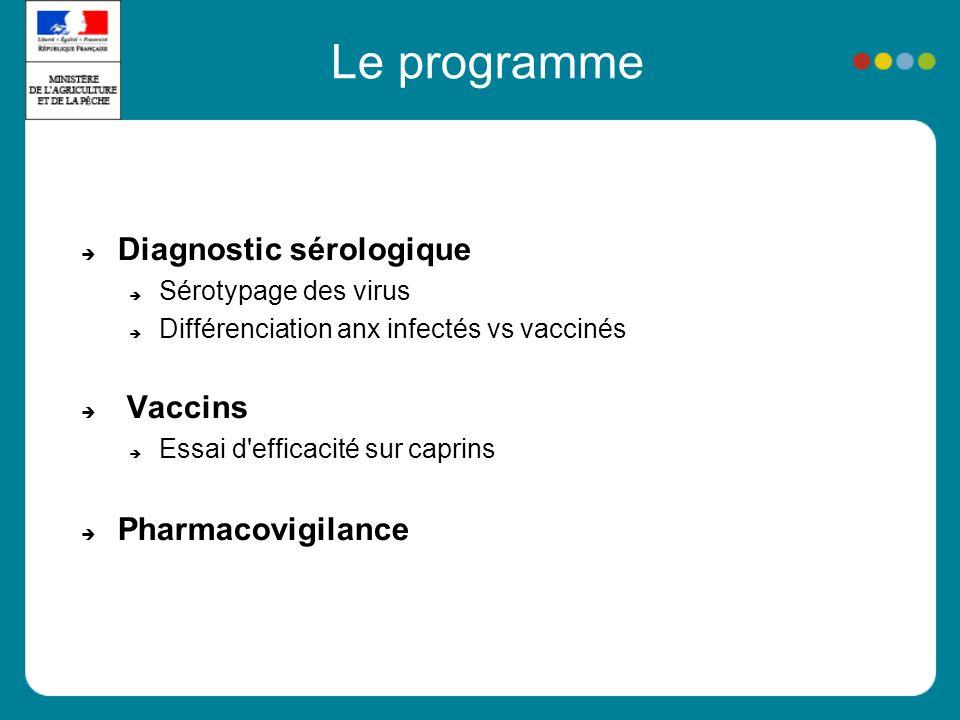 Le programme Diagnostic sérologique Vaccins Pharmacovigilance