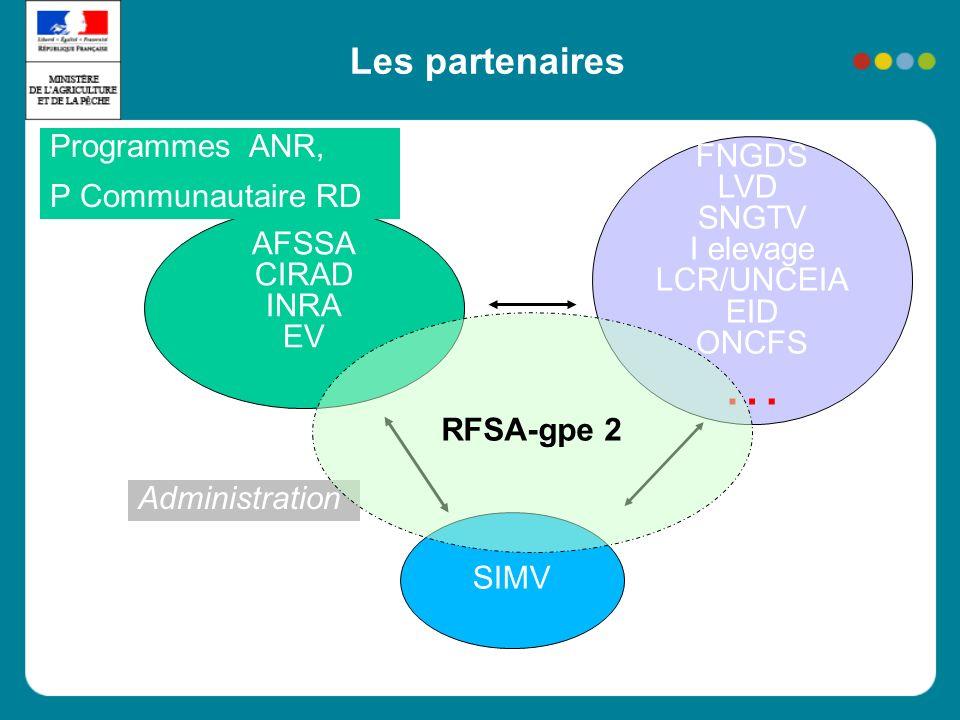 … Les partenaires Programmes ANR, FNGDS P Communautaire RD LVD SNGTV