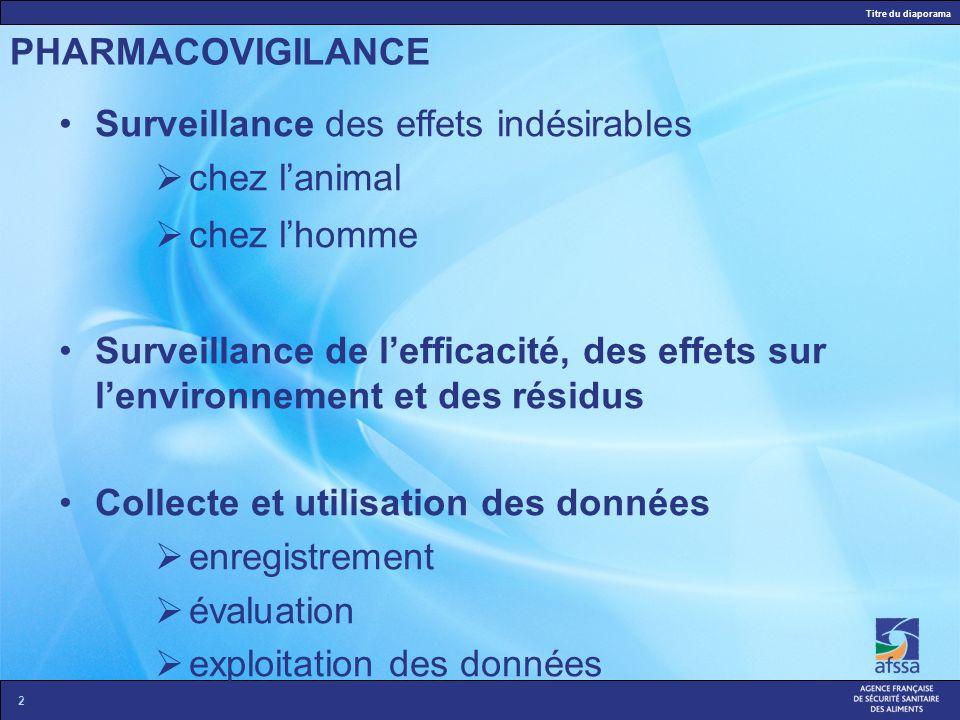 PHARMACOVIGILANCE Surveillance des effets indésirables. chez l'animal. chez l'homme.