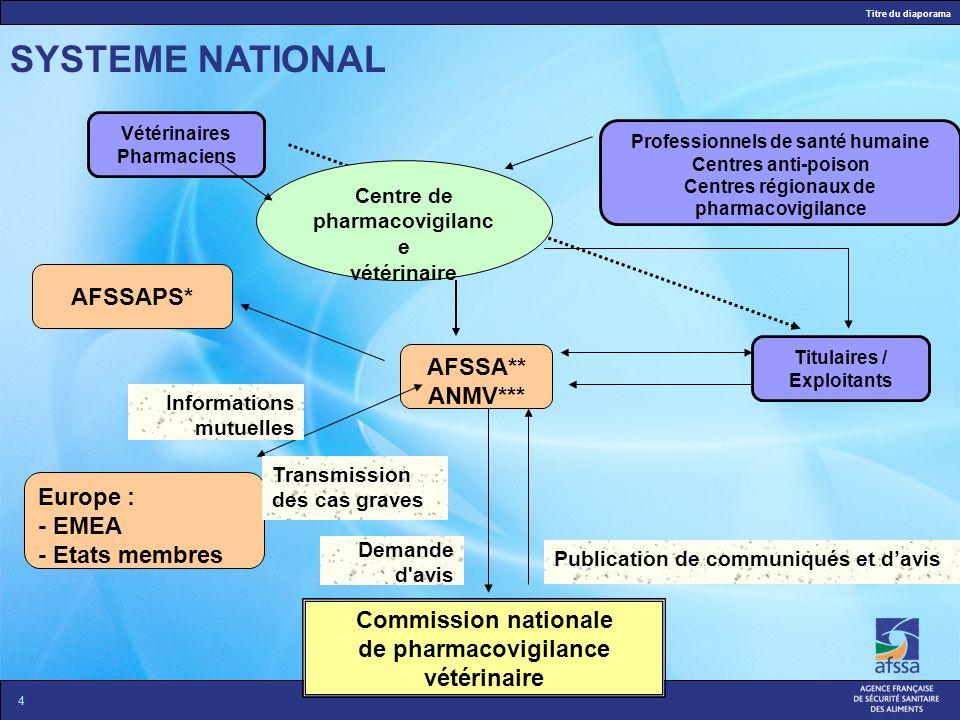 Professionnels de santé humaine Centres régionaux de pharmacovigilance