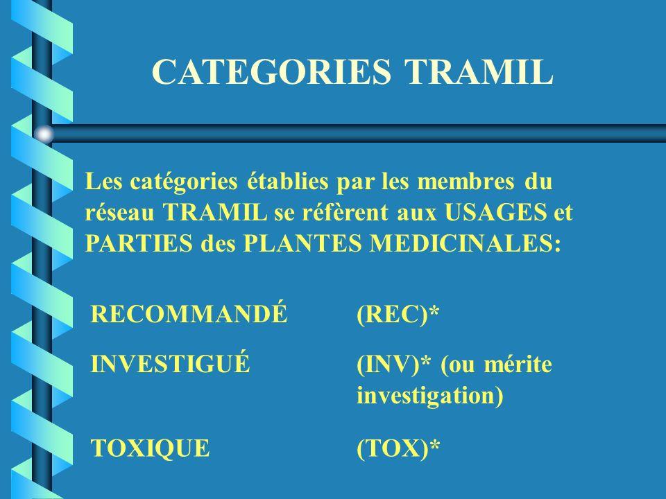 CATEGORIES TRAMILLes catégories établies par les membres du réseau TRAMIL se réfèrent aux USAGES et PARTIES des PLANTES MEDICINALES:
