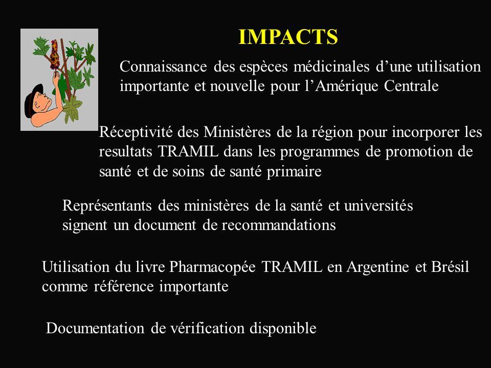 IMPACTS Connaissance des espèces médicinales d'une utilisation importante et nouvelle pour l'Amérique Centrale.
