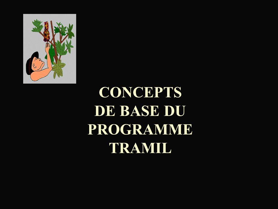 DE BASE DU PROGRAMME TRAMIL