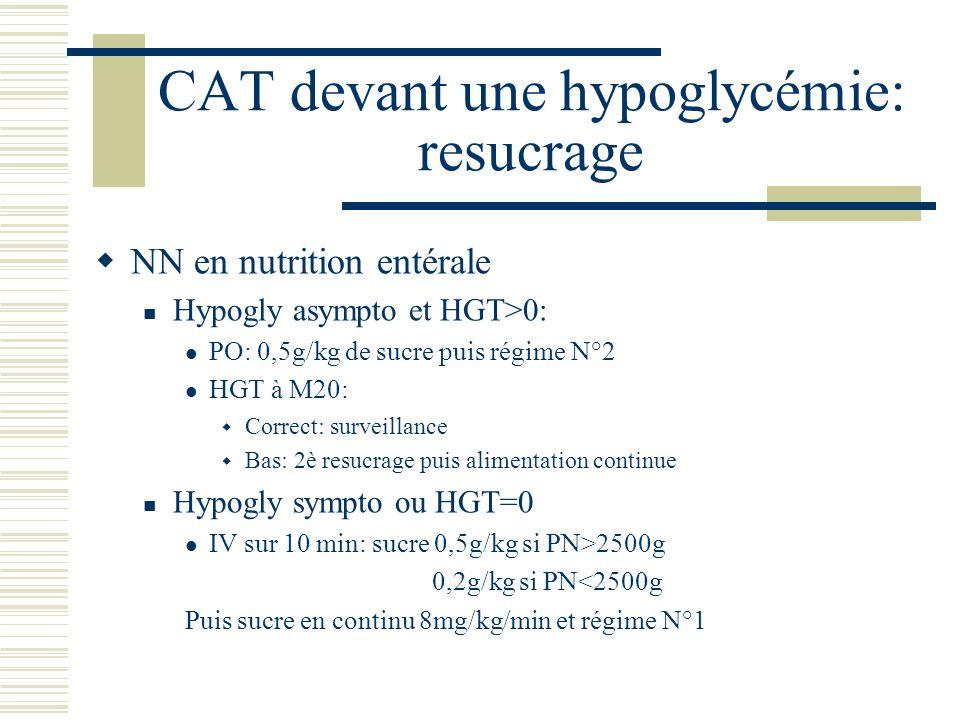 CAT devant une hypoglycémie: resucrage