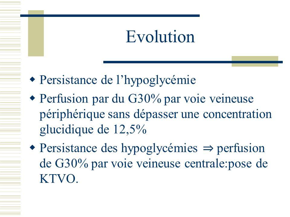 Evolution Persistance de l'hypoglycémie