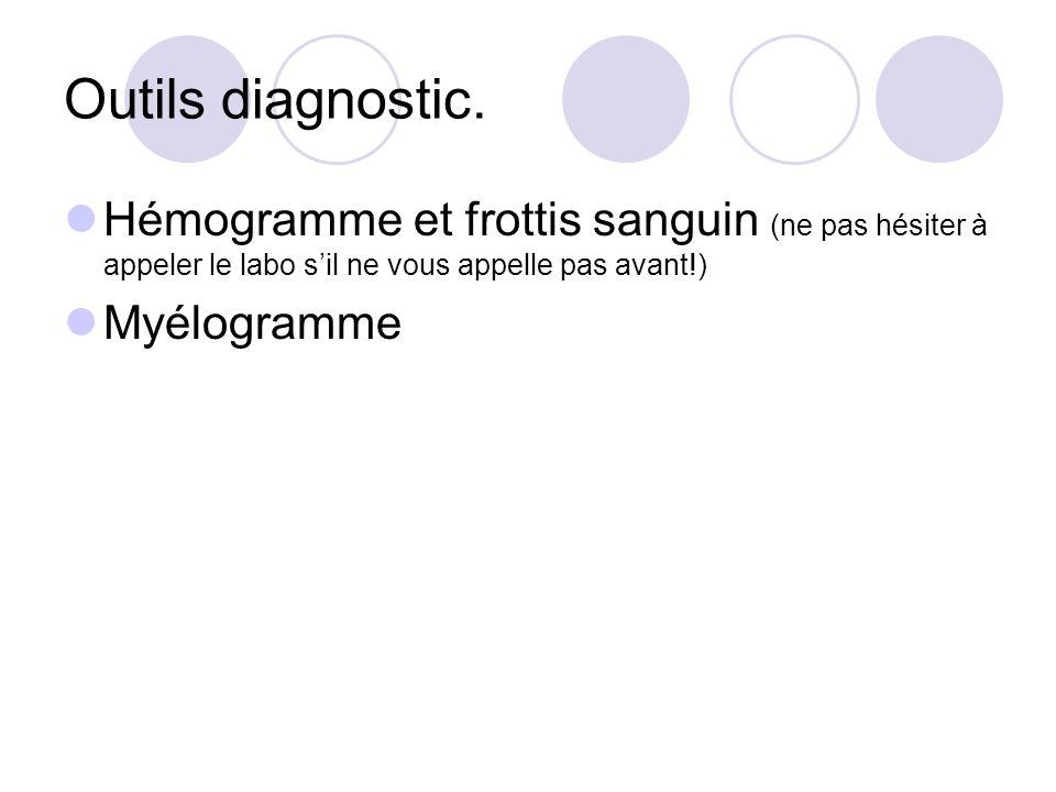 Outils diagnostic. Hémogramme et frottis sanguin (ne pas hésiter à appeler le labo s'il ne vous appelle pas avant!)