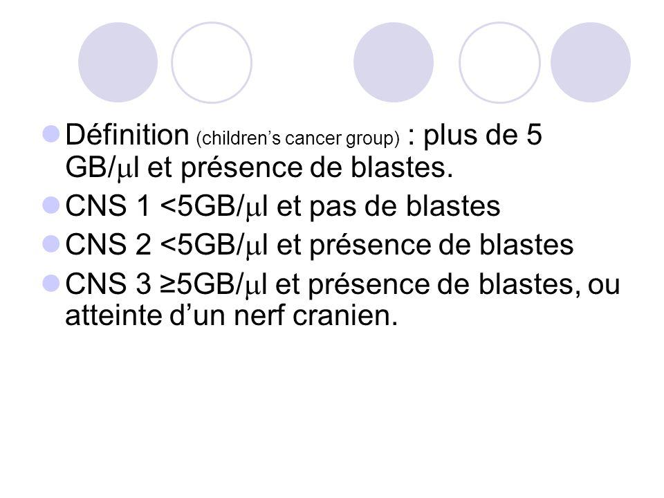 Définition (children's cancer group) : plus de 5 GB/l et présence de blastes.
