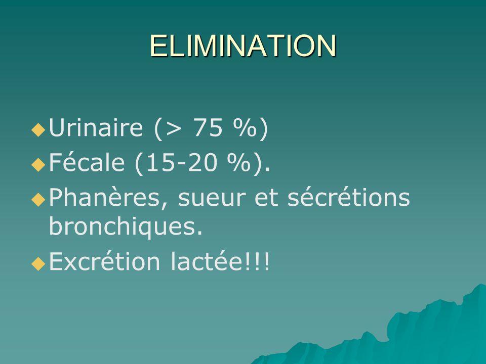 ELIMINATION Urinaire (> 75 %) Fécale (15-20 %).