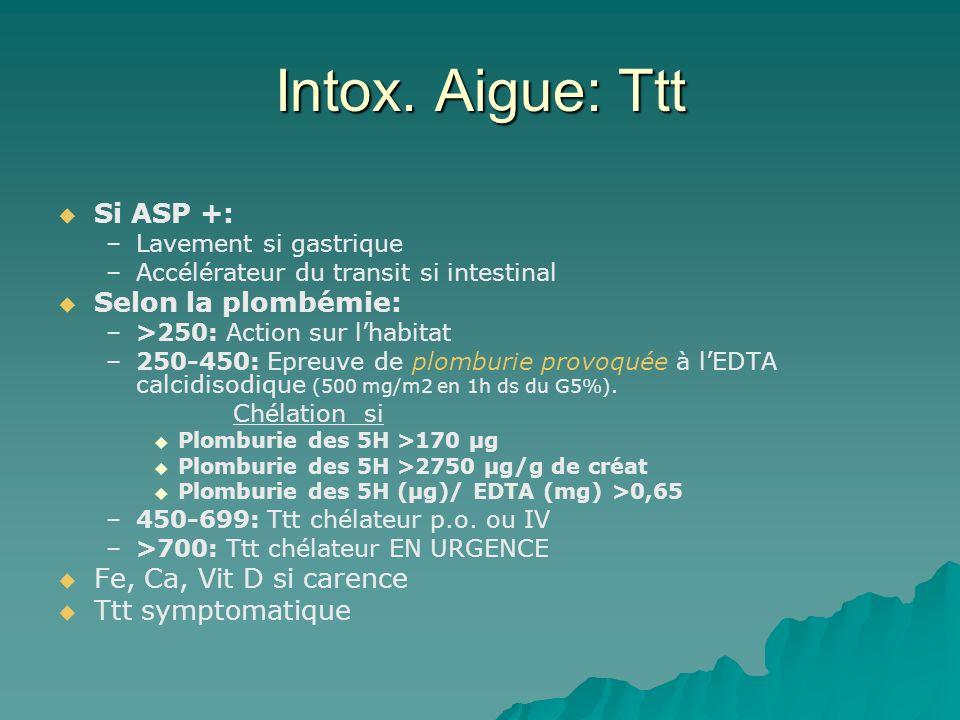 Intox. Aigue: Ttt Si ASP +: Selon la plombémie: