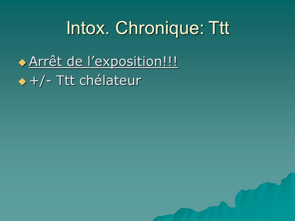 Intox. Chronique: Ttt Arrêt de l'exposition!!! +/- Ttt chélateur