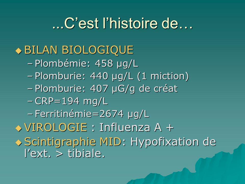 ...C'est l'histoire de… BILAN BIOLOGIQUE VIROLOGIE : Influenza A +