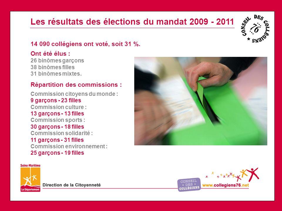 Les résultats des élections du mandat 2009 - 2011