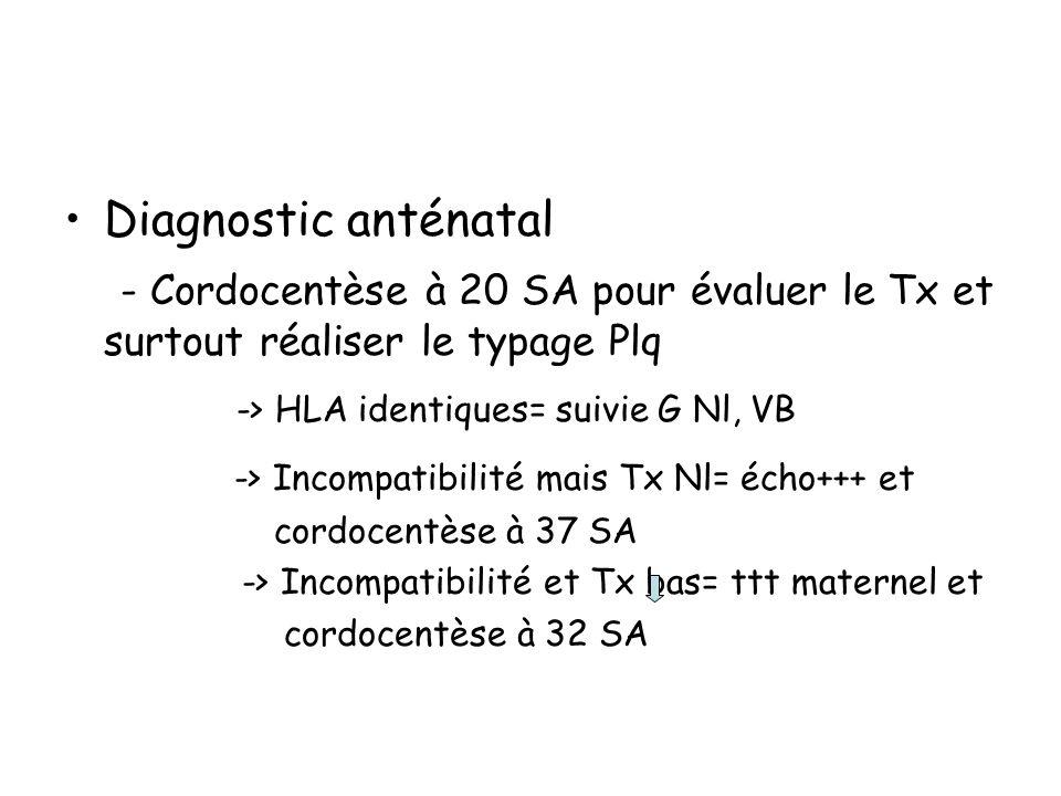 -> Incompatibilité mais Tx Nl= écho+++ et
