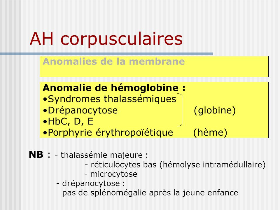AH corpusculaires Anomalies de la membrane Anomalie de hémoglobine :