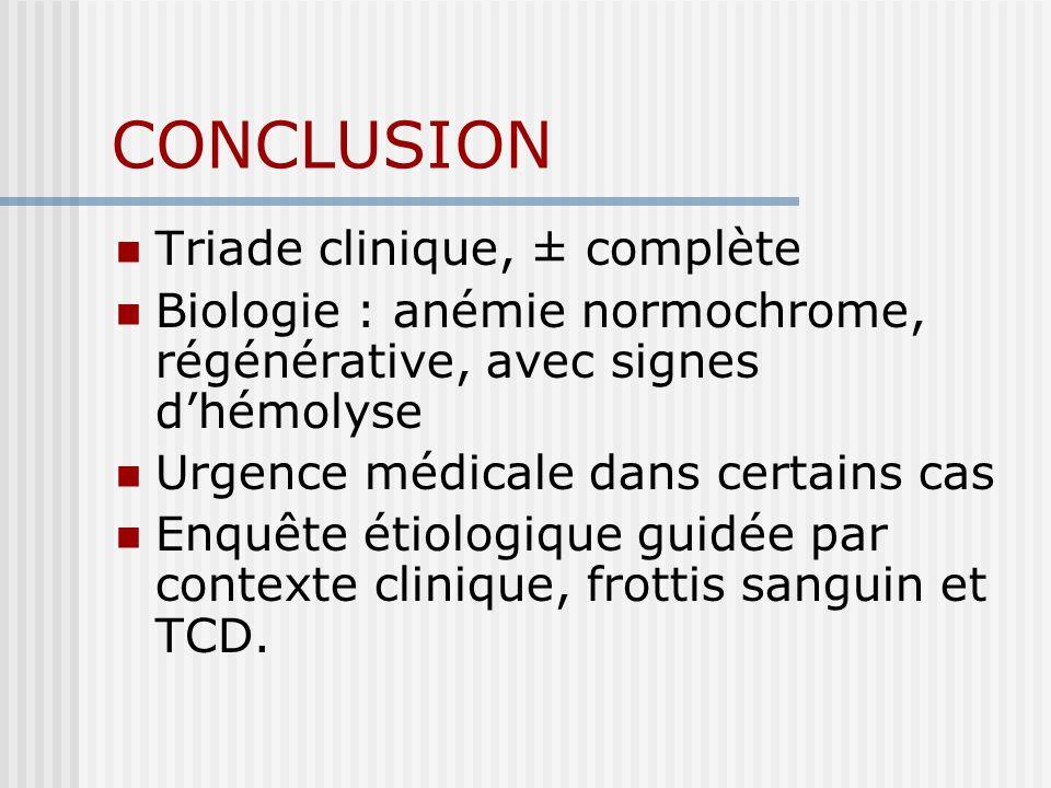 CONCLUSION Triade clinique, ± complète