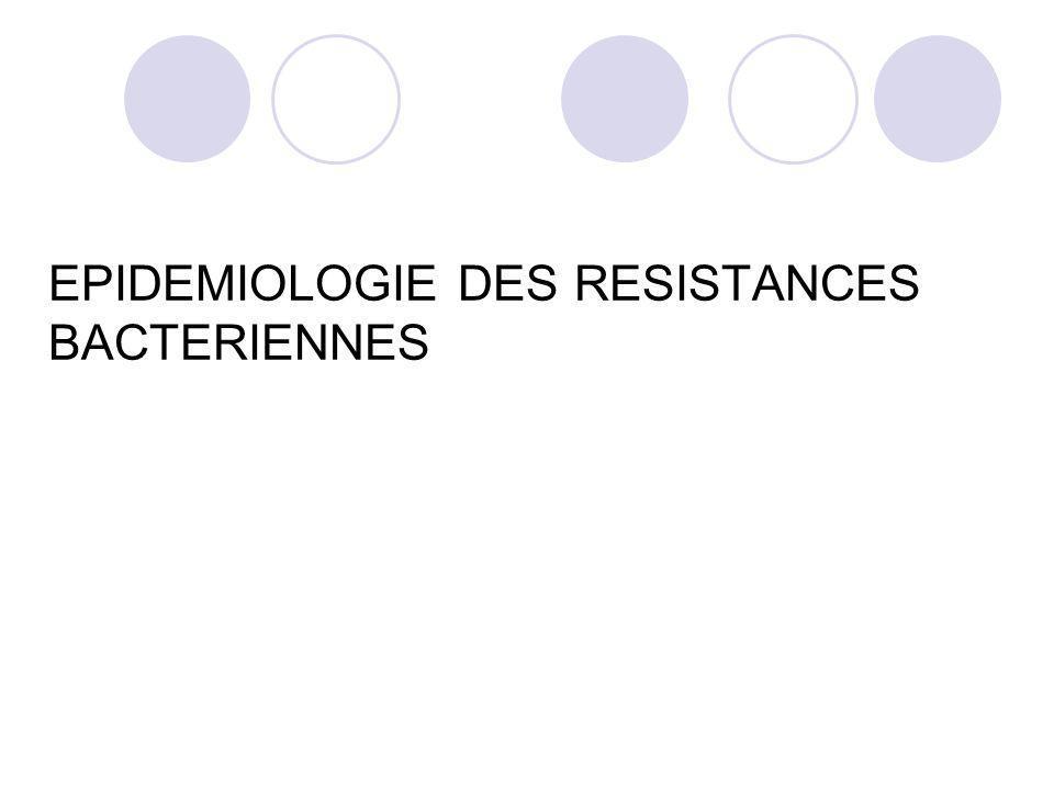 EPIDEMIOLOGIE DES RESISTANCES BACTERIENNES