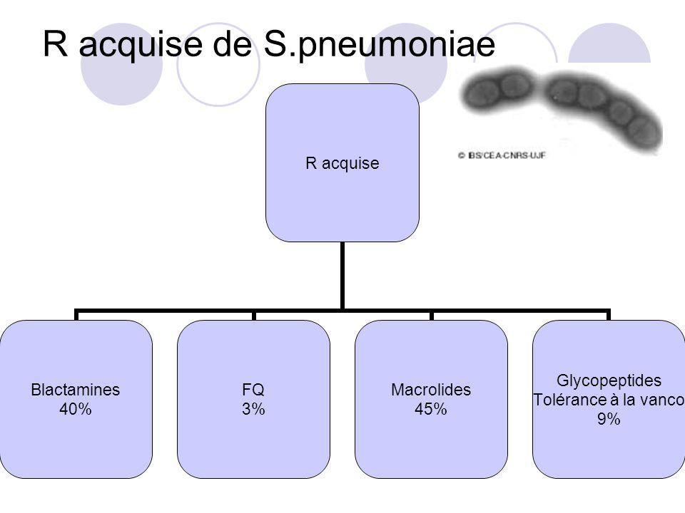 R acquise de S.pneumoniae